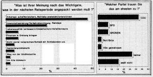 gw103_umfrage1
