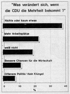 gw103_umfrage2