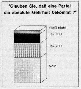 gw103_umfrage3