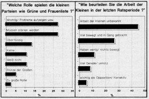 gw103_umfrage4