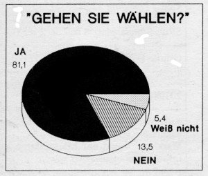 gw103_umfrage6