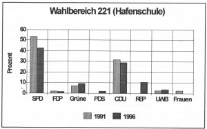 WB221
