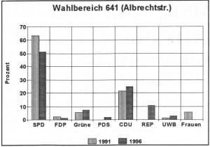 WB641